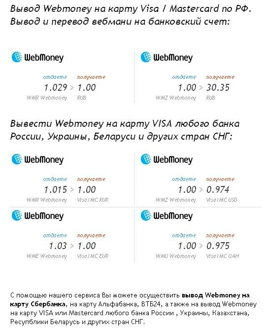вывод webmoney на счет в банки