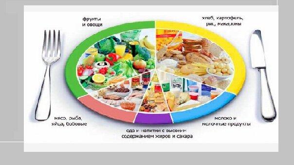 Как похудеть и убрать живот после родов: диета после родов